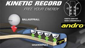 andro Kinetic Record-Hölzer: Free your energy!